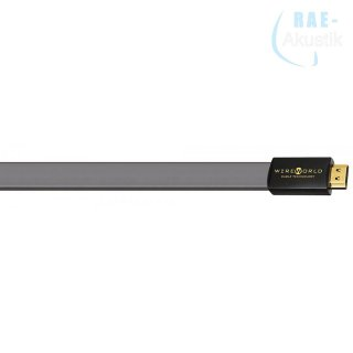 WIREWORLD® Silver Starlight 7 HDMI Flachkabel